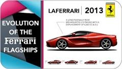 歴代フェラーリ スペシャルモデルの進化を見てみよう
