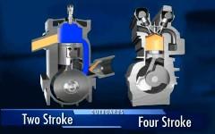 2ストエンジンと4ストエンジンの違いがよく分かるCG動画