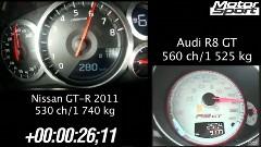日産 GT-R vs アウディ R8 GT スピードメーターでの0-280km/h加速勝負動画