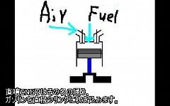 いつの間にか消えてしまったリーンバーン+直噴エンジンの事がよくわかる動画