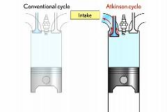 オットーサイクルとミラーサイクルの違いがよく分かる動画