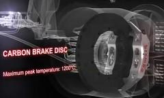 ブレンボの F1 ブレーキシステムの事がなんとなく分かる動画