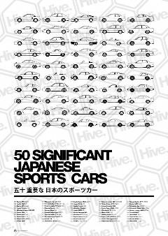これイイ!日本のスポーツカー50選のイラストポスターを作ってみた