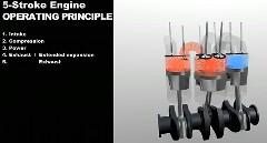 5ストロークエンジンの原理がよくわかる動画