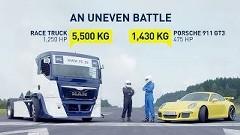 1430kgポルシェ 991 GT3 vs 5500kgトラック 90-0km/hブレーキング対決動画