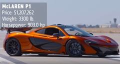 P1 はえー!マクラーレン P1 vs シボレー コルベット Z06 vs スーパーバイク軍団 0-290km/h タイム計測動画