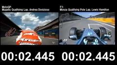 F1 vs MotoGP 0-350km/h 加速比較動画