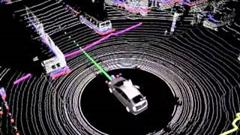 レーダーの情報を視覚化してみた動画