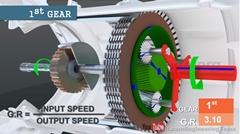 オートマチックトランスミッションの仕組みがわかる動画