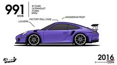 901から991まで ポルシェ 911 の進化の過程がよくわかる動画