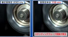 半分の空気圧で走ったらタイヤがどうなるのかがよくわかる実験動画