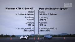 ポルシェ ボクスター スパイダー vs KTM X-Bow改 ドラッグレース対決動画