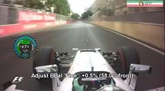 F1レーサーのステアリングスイッチ操作に注目してみた動画