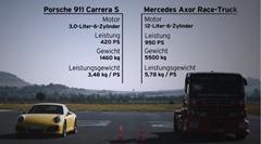 950馬力 レーシングトラック vs 420馬力 ポルシェ 991 カレラS ドラッグレース対決動画