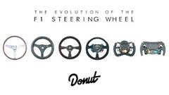 F1ステアリングホイールの歴史がわかる動画
