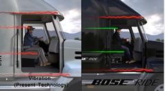 シートが振動を吸収しちゃうボーズ・ライド・システム