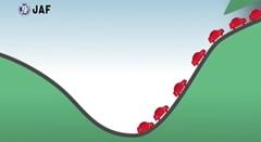 この走り方をすれば自然渋滞を無くせるぞ!渋滞吸収理論実験動画