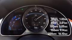 はえー!ブガッティ シロン 0-350km/h スピードメーター動画