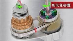 無段変速機(CVT)の仕組みがよくわかる動画