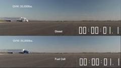 燃料電池トレーラー vs ディーゼルトレーラー 加速比較動画