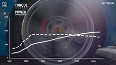 カタログ値は正しいのか?ポルシェ 718 ケイマンS、BMW M2、アウディ TT RS 馬力&車重実測動画