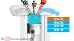 ディーゼルエンジンの仕組みがわかる動画