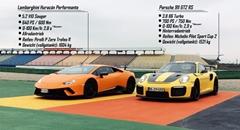 ポルシェ 991 GT2 RS vs ランボルギーニ ウラカン ペルフォルマンテ サーキット比較動画