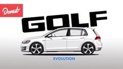 フォルクスワーゲン ゴルフの進化の歴史がわかる動画