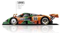 1923-2018年のル・マン24時間レース総合優勝車を一気に紹介しちゃう動画