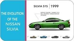 日産 シルビアのモデルチェンジの歴史がわかる動画