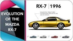 マツダ RX-7のモデルチェンジの歴史がわかる動画