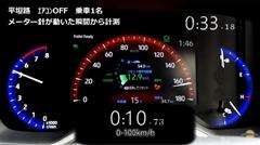 トヨタ カローラ スポーツ 0-160km/h メーター動画