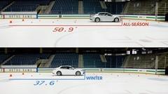 オールシーズンタイヤ vs スタッドレスタイヤ 比較動画