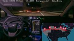 プリウスを改造した自動運転カーでアメリカ大陸を横断しちゃう動画