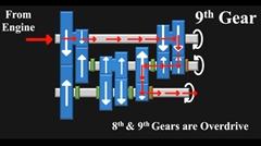 ケーニグセグ Jesko の画期的な9速トランスミッション SLT の仕組みがわかる動画