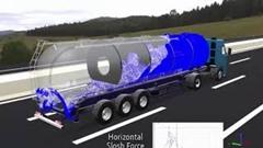 液体を運ぶタンクローリーの内部をシミュレーションしてみよう