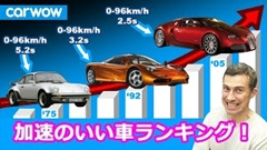 最も0-60mph(0-96km/h)が速い車はどれだ選手権