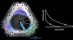 次世代ロータリーエンジン リキッドピストン社のX Miniエンジンの仕組みがよくわかる動画