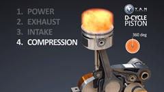 4ストだけど2ストなDサイクルエンジンの動作がわかる動画