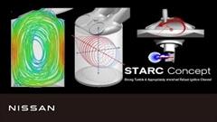 燃焼効率50%を実現する日産のSTARC燃焼